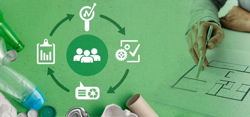 Fire trin til bæredygtig affaldshåndtering