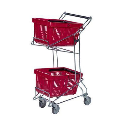 Vogn til indkøbskurve